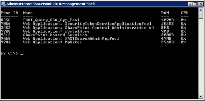 SharePoint's w3wp list
