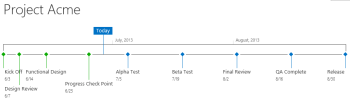 SharePoint Color Coded Timeline