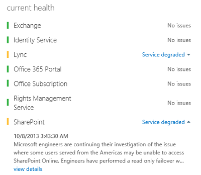 Office 365 degraded SharePoint Online