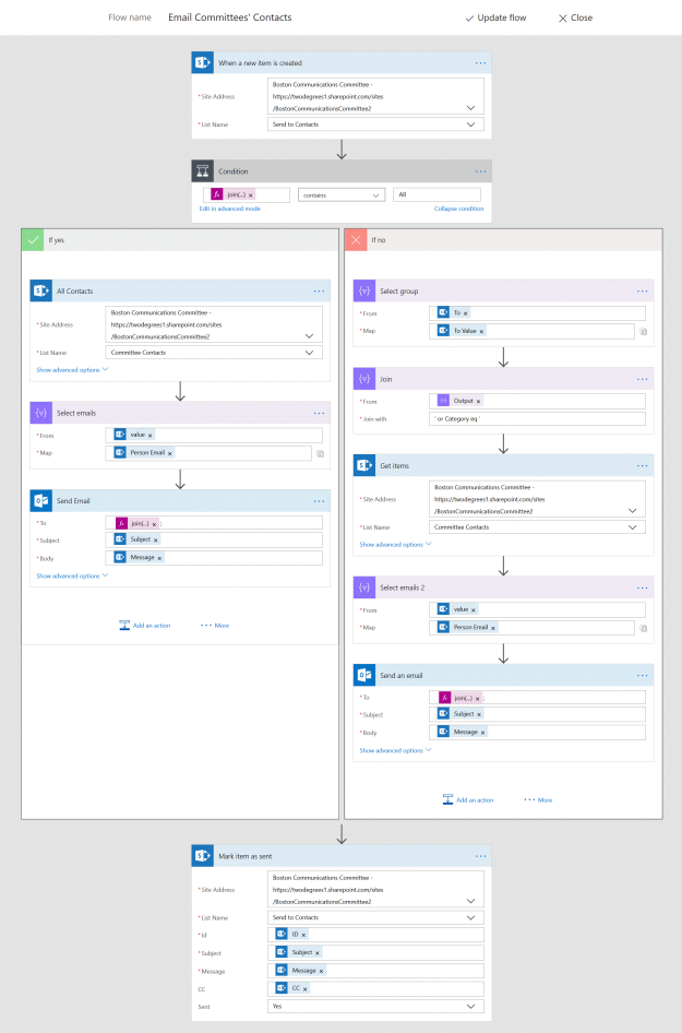 The entire Microsoft Flow for getting and sending emails